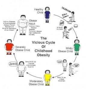 childhood-obesity-causes-b4nuvubw